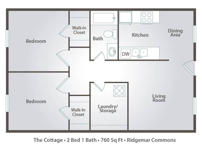 The Cottage - 2 Bedroom / 1 Bathroom Image