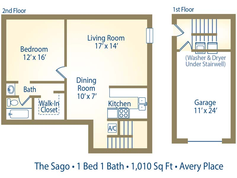 Apartment floor plans pricing avery place villas in for Garage apartment plans 1 bedroom