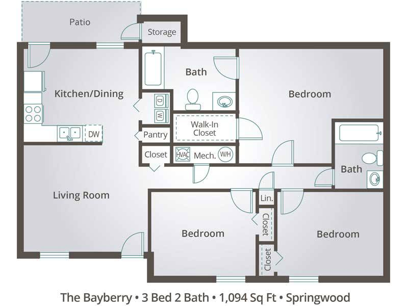 3 Bedroom Apartment Floor Plans & Pricing – Springwood Townhomes ...